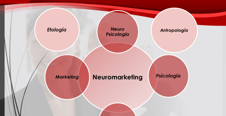 neuromarketing, ¿neuro qué?